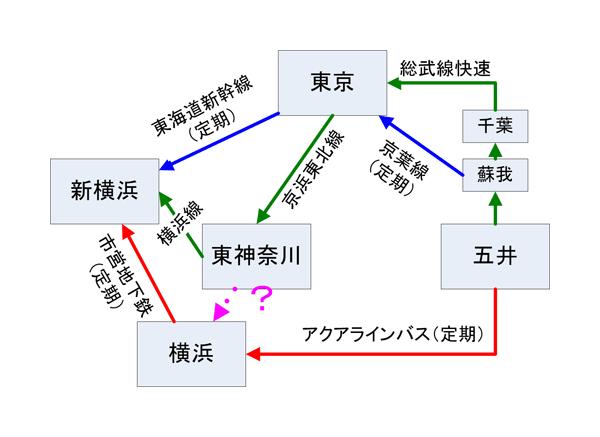 http://ir9.jp/hd10/0713_02.png