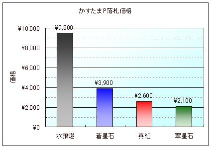 http://ir9.jp/hd10/1010_02.png
