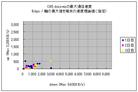 http://ir9.jp/hd14/c85_mobile01.png
